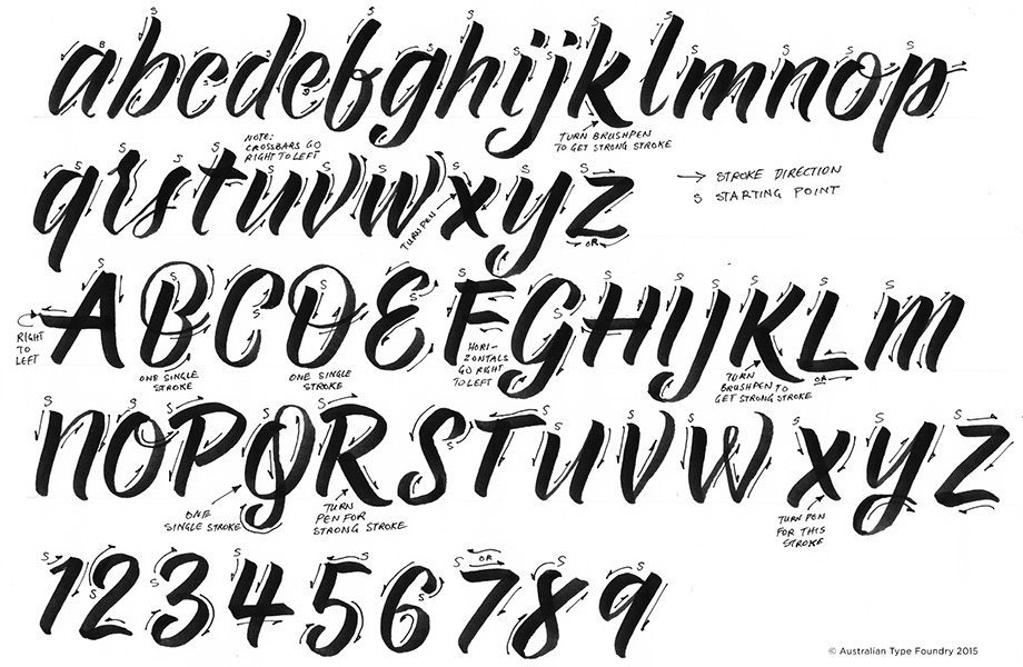 A sample of brushpen lettering by Wayne Thompson Australian Type Foundry
