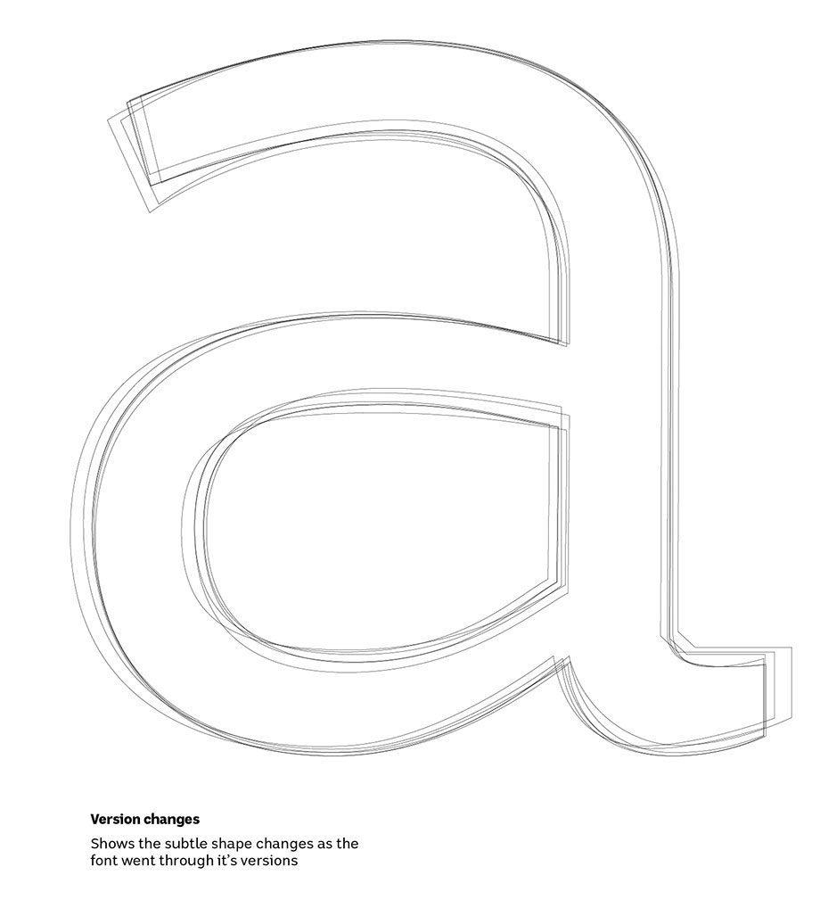 ABC Custom Font Development | Australian Type Foundry